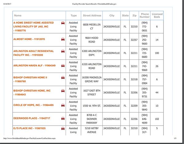 PDF List