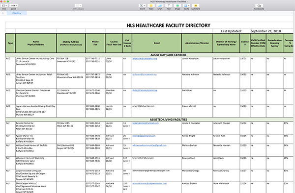 Excel Facilities Snapshot