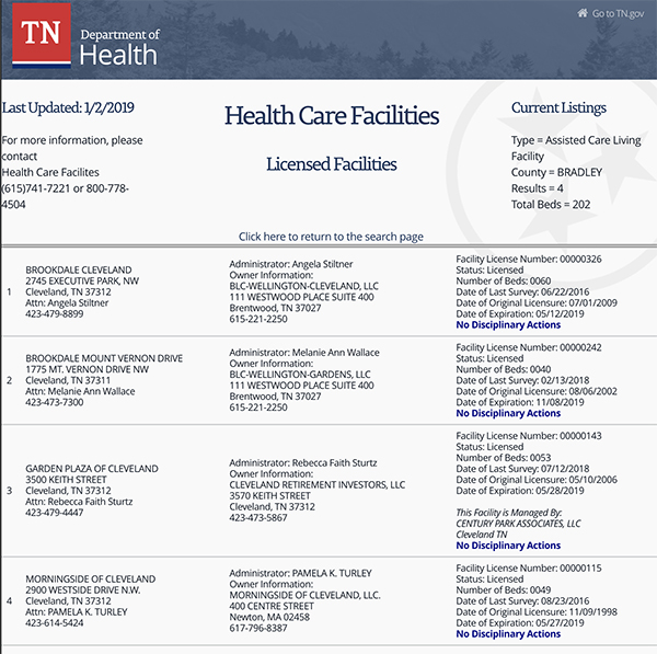 Facility List for Tennessee