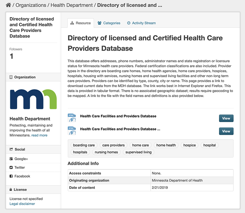 Minnesota Health Care Providers Database