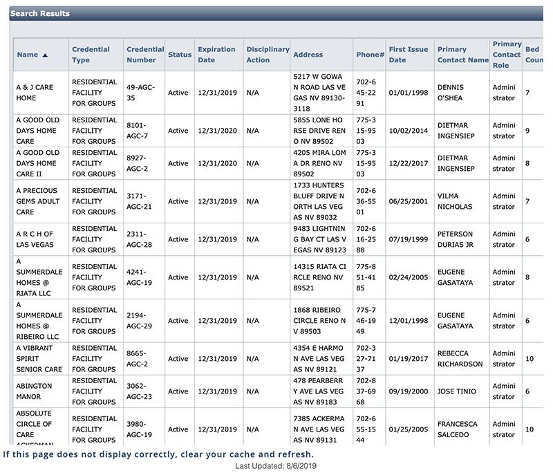 Facility Output List