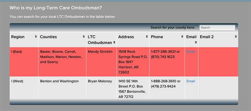 LTC Ombudsman Contacts